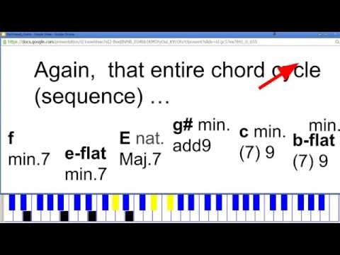 """Backwards"" organ chords of Mike Ratledge"
