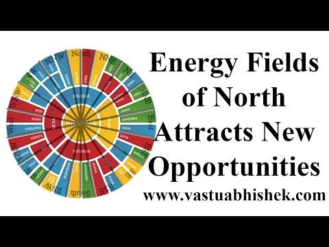 North Attracts New Opportunities | Learn Vastu | Vastu For Job | Vastu for wealth