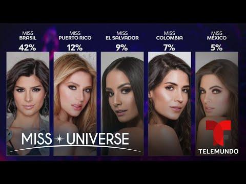 Miss Universo 2019 Estas son las favoritas del público según encuesta de Telemundo | Telemundo