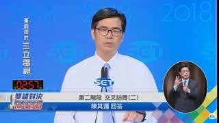2018高雄市長辯論會/ 第二階段 韓國瑜提問