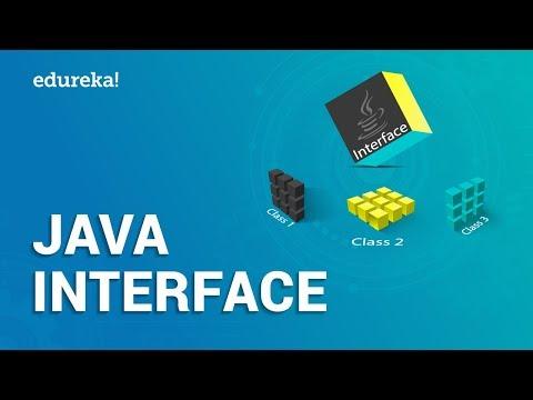 Interface In Java | Java Interface Explained | Multiple Inheritance Using Interface | Edureka