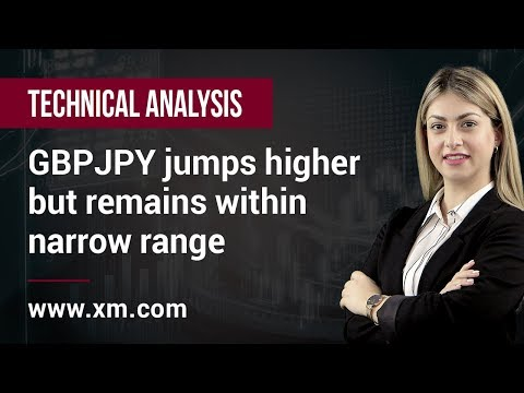Technical Analysis: 04/04/2019 - GBPJPY jumps higher but remains within narrow range