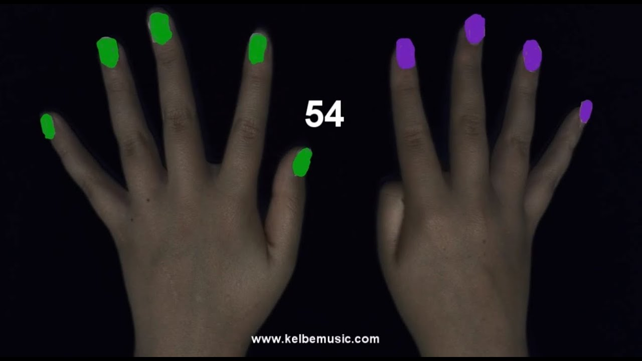 9 nine multiplication times table hand trick youtube for Table 6 trick