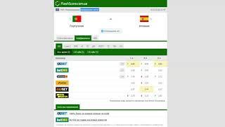 Португалия Испания Прогноз и обзор матч на футбол 08 октября 2020 товарищеские матчи