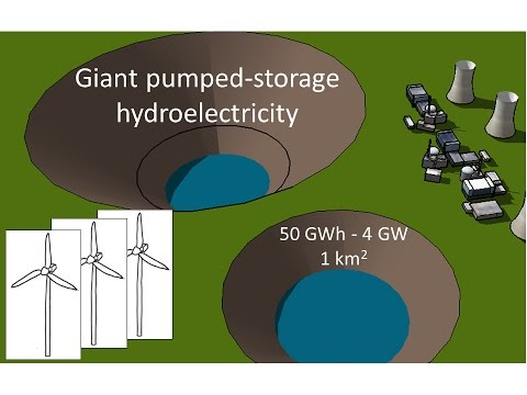 Giant Pumped-Storage Hydroelectricity