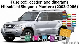 Fuse box location and diagrams: Mitsubishi Shogun / Montero (2003-2006) -  YouTubeYouTube