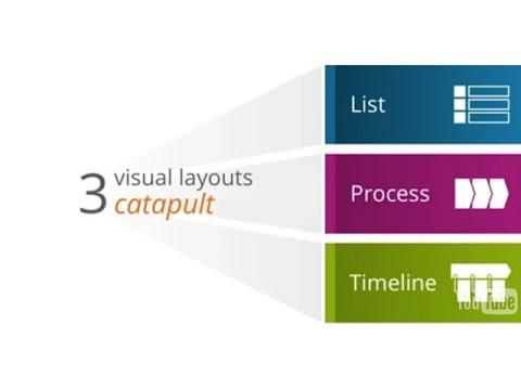 Galerry design ideas powerpoint not working