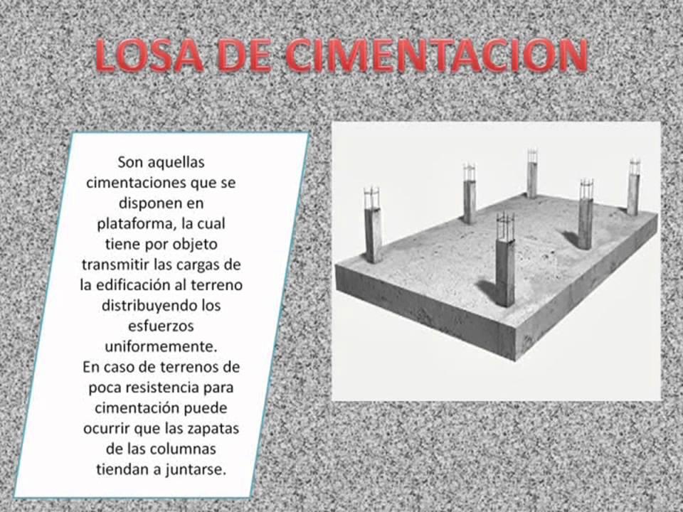 Tutorial tipos de suelos y cimentaciones youtube - Tipos de suelos ...