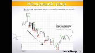 Price Action - Как определить тренд