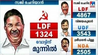 ഇടത് ലീഡ് ഉയരുന്നു | Chengannur election result