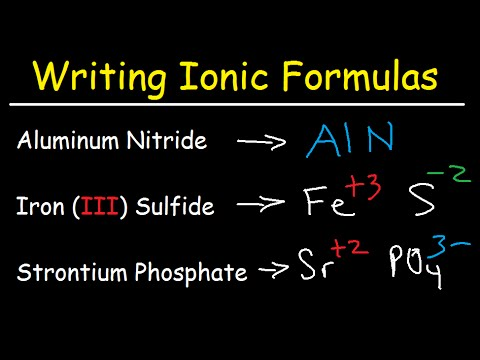 Writing Ionic Formulas - Basic Introduction