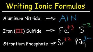 Writing Ionic Formulas - Basic Introduction
