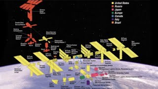 ¿Cómo se ensambló la Estación Espacial Internacional?