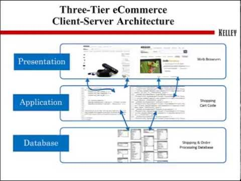 3 tier client server architecture youtube for Consul server vs client