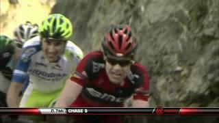 Tour de France 2011 Stage 18 2 km to finish
