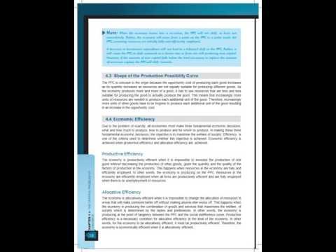 Economics - A Singapore Perspective - Chapter 1 - Economics Tuition