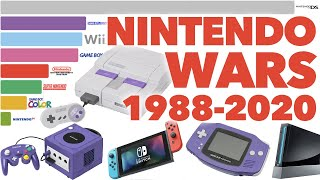 Best Selling Nintendo Consoles 1988 - 2020