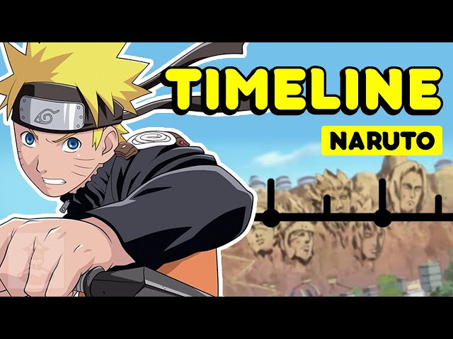 The Complete Naruto Timeline | Get in the Robot
