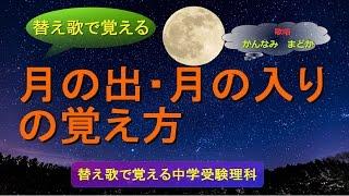 月の出・月の入りや満ち欠け、運行、月の大きさなどの特徴を覚えましょ...