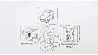 Экспресс-Волга-Лизинг.Что лучше для бизнеса, кредит или лизинг?(