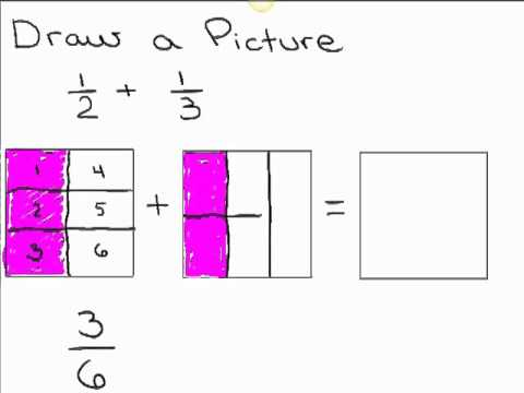 Adding Fractions With Uncommon Denominators By Drawing Pictures Youtube