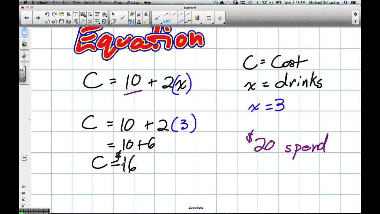 Solving Linear Equations Grade 9 Academic Lesson 5 5 4 24