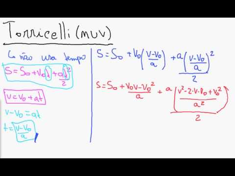 Torricelli (MUV) - Física - Isso é Genial