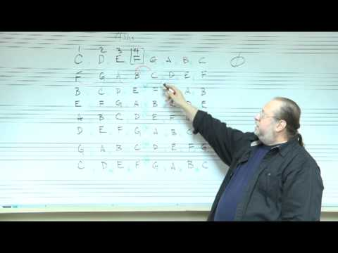 Music Theory Workshop