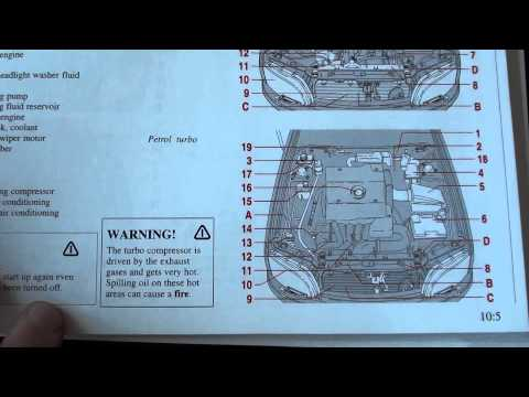 Volvo V40 & S40 Engine Compartment Layout Diagram - YouTubeYouTube