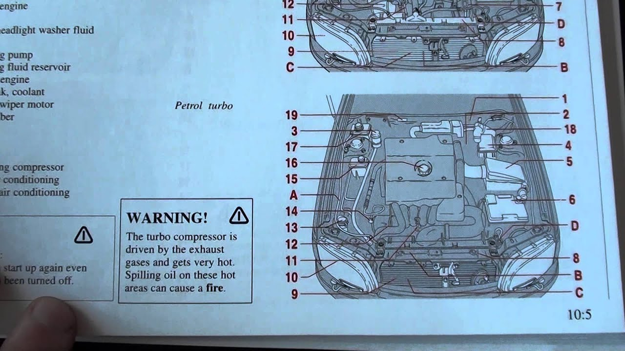 volvo v40  u0026 s40 engine compartment layout diagram