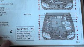 Volvo V40 & S40 Engine Compartment Layout Diagram - YouTube | Volvo V40 Engine Diagram |  | YouTube