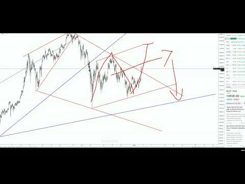 Investing MMT BitCoin ALERT Jan 5 2018 Breakout to $18,000 ++