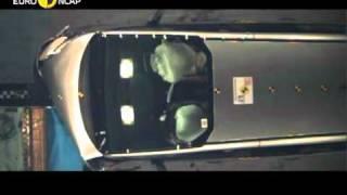 Краш тест Citroen C4 Picasso 2006 (E-NCAP)