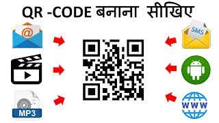 How to Create QR CODE? Generate QR CODE for free Explained in Detail