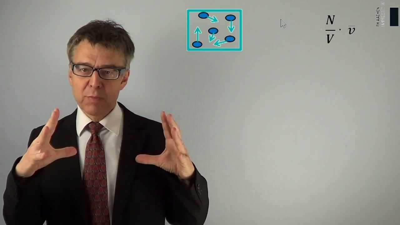 pc006 Wie beschreibt man ein Gas mikroskopisch? - kinetische ...