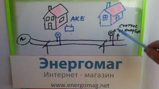 Солнечная станция для дома,цена,сколько стоит,стоимость,солнечные батареи,Киев,Одесса,Харьков(, 2017-03-28T13:31:58.000Z)