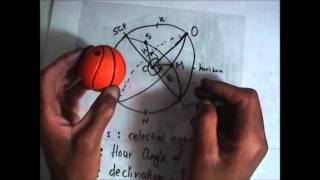 Hour Angle, Declination, Upper and Lower Transit