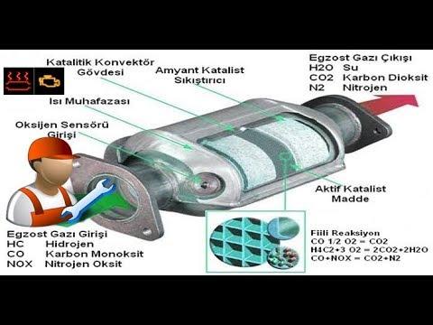 Araç Yokuşta Gitmiyor Bayılıyorsa 15 TL Ye Katalizör - Katalitik Konvertör Temizliği Nasıl Yapılır?
