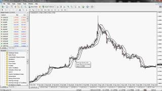 Forex Trading System Strategy Simple 5 Minute