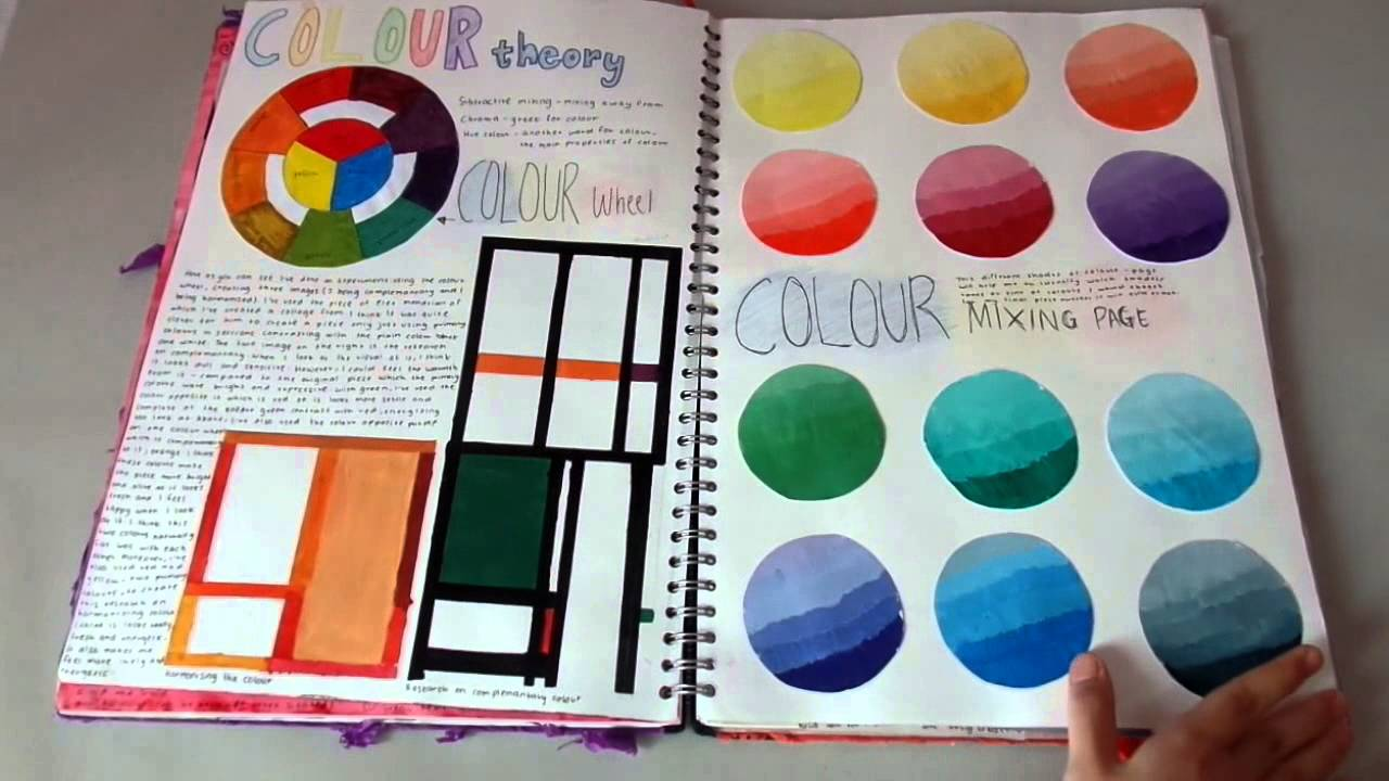 colour level sketchbook wheel theory btec project pages goethe drawing books gcse visit lesson