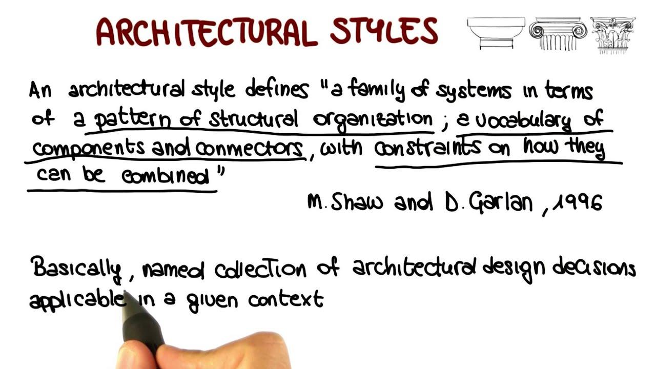 Architectural Styles Georgia Tech Software Development Process Youtube