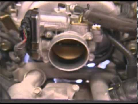 Electronic Throttle Control ETC System YouTube