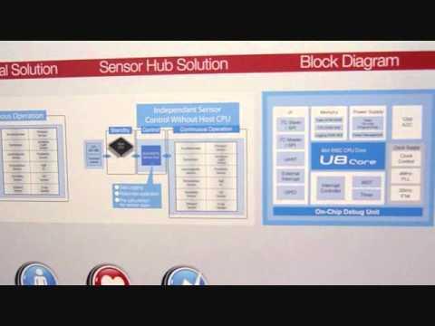 Sensor Hub Controller Reduces Smart Phone Power Consumption