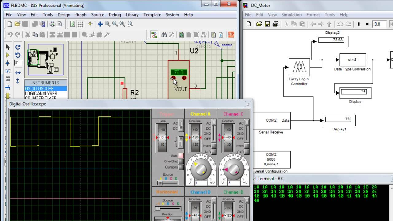How does a Fuzzy Logic Controller work?