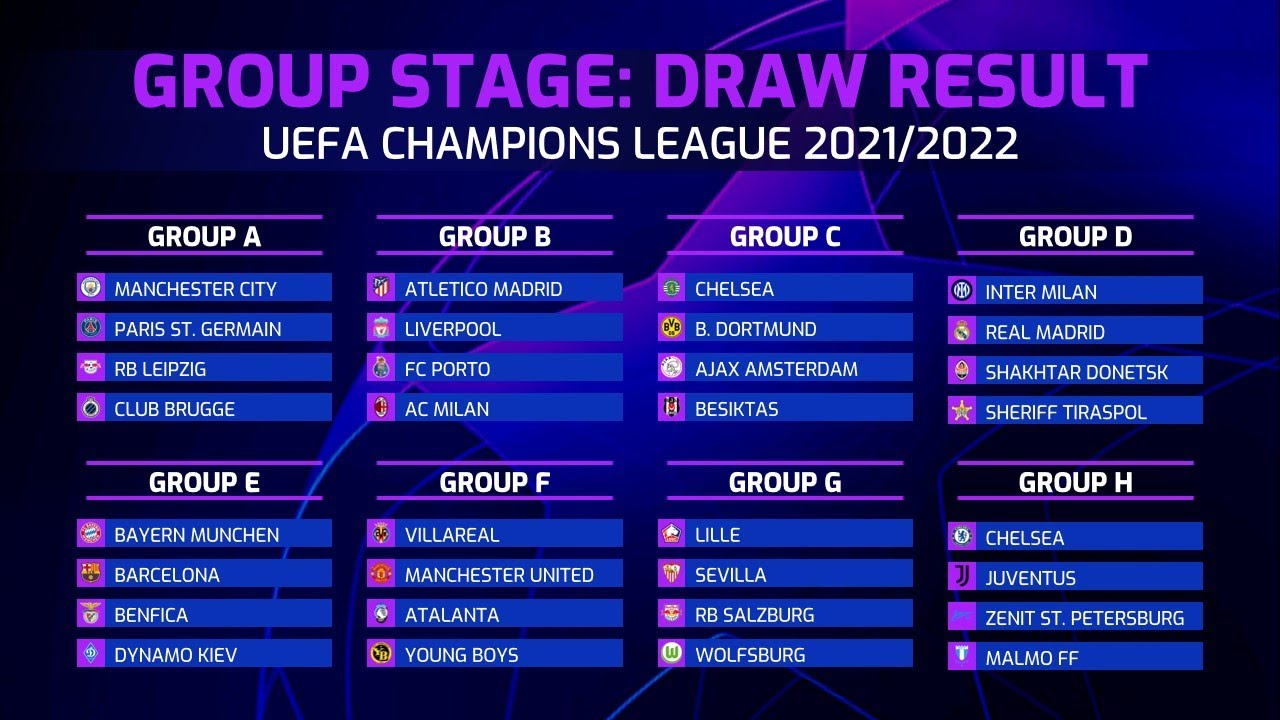 UEFA Champions League group standings & results: Updated ...