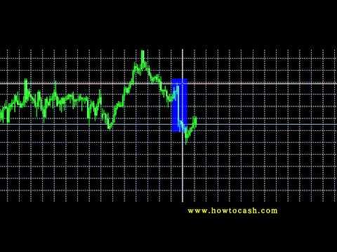 График доллара к рублю форекс 2015