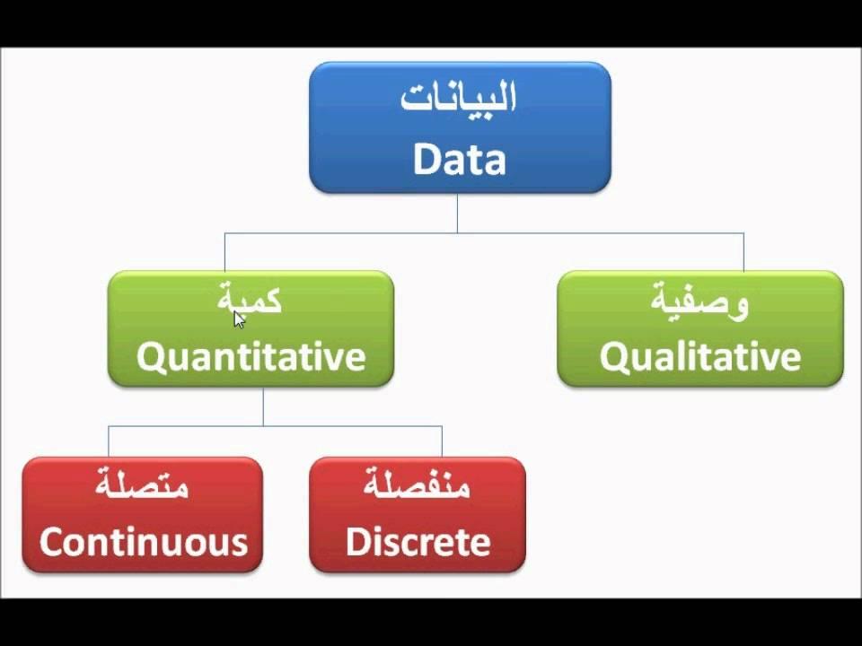 علم البيانات pdf