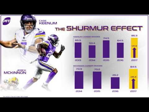 Pat Shurmur can get the best out of Eli Manning | PFF