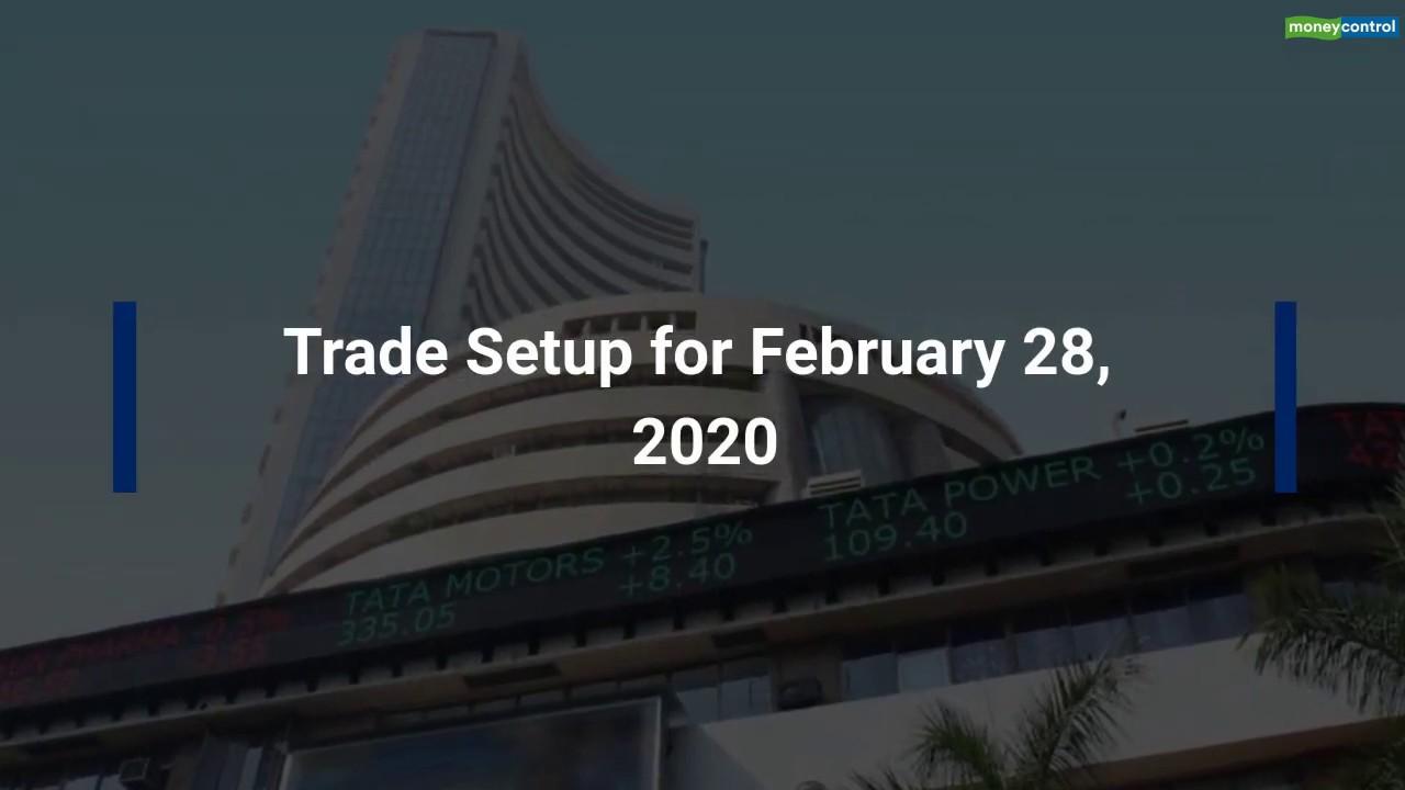 Trade Setup For February 28 2020 Youtube