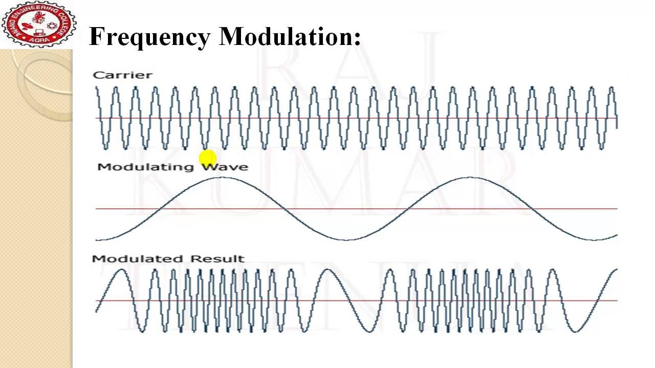 how to find the modulation frequency
